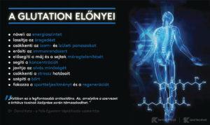 infúzió amikor javítja a krónikus